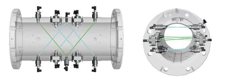 CheckSonic VX, измерение грязных газов