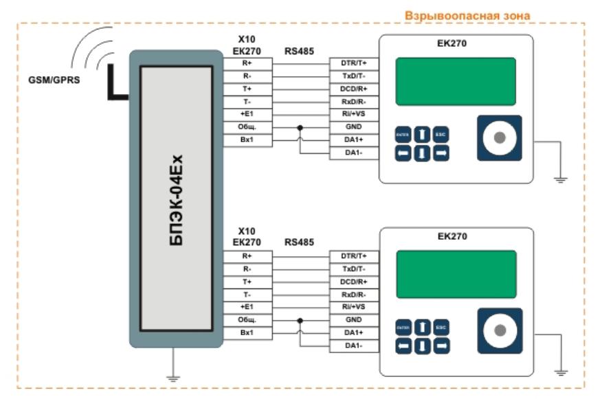 Коммуникационный модуль БПЭК-04Ех