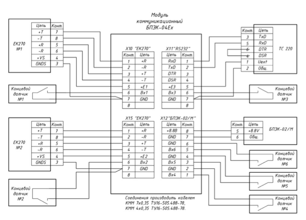 Что такое Автономный коммуникационный модуль БПЭК-04/Еx