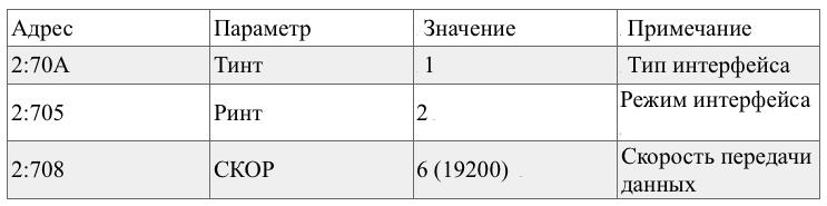 Настройка коммуникационного модуля БПЭК-04 Ex